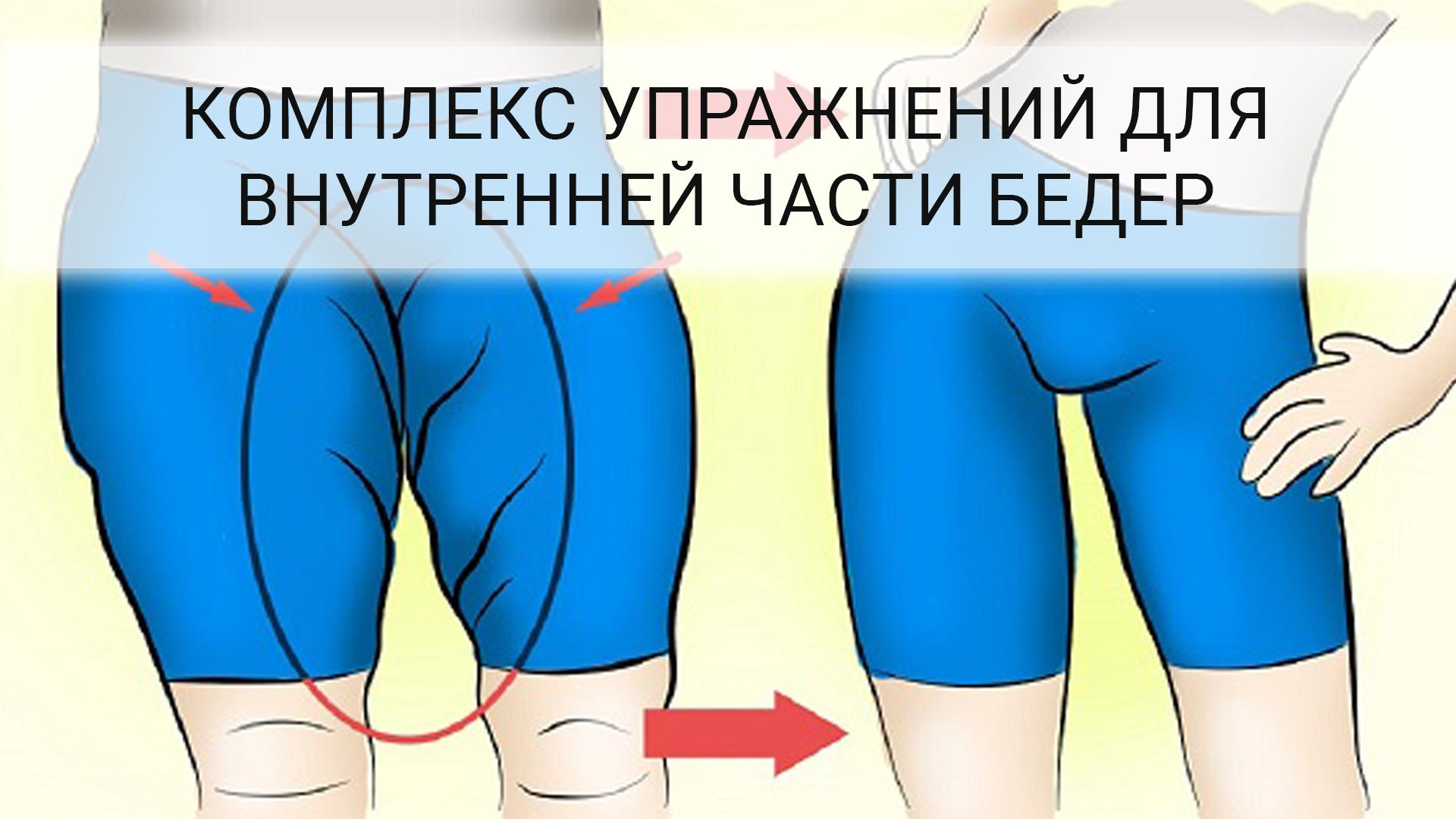Упражнения для мышц бедер