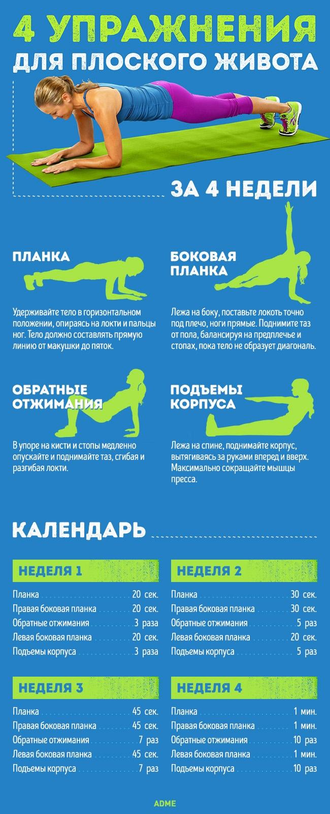 Как сделать плоский живот