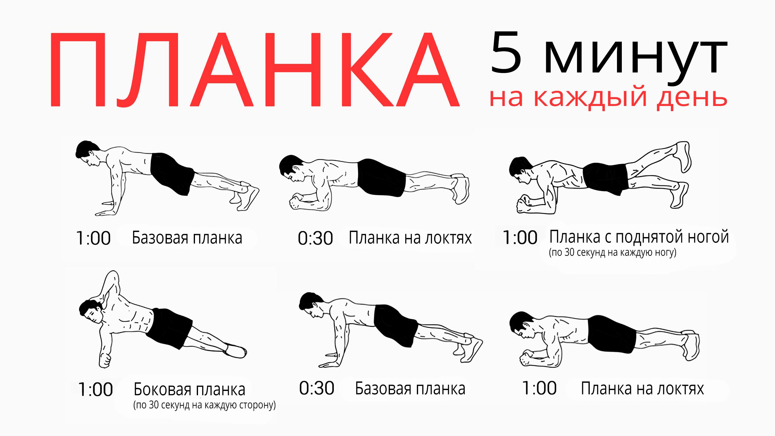 Планка-воркаут упражнение для всех групп мышц