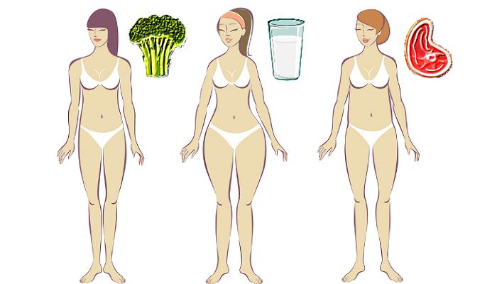 Бельгийская диета – минус 5 кг за неделю!