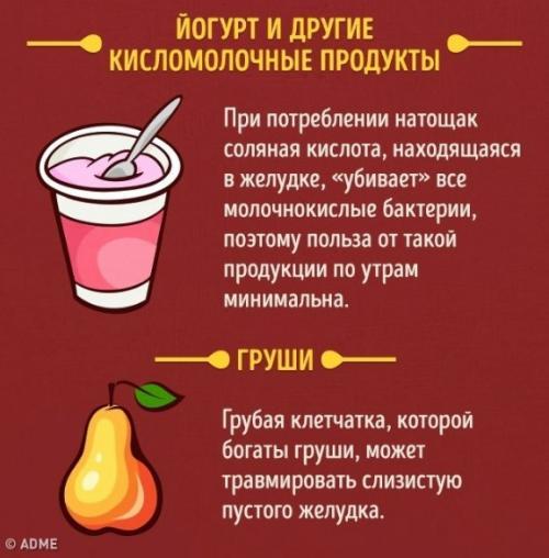 Какие продукты нельзя есть натощак!