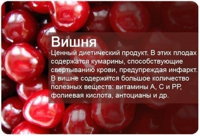 ТОП-10 самых полезных фруктов