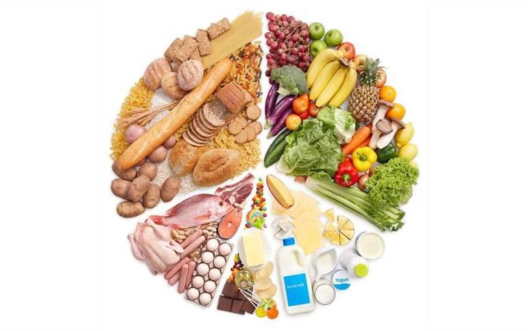 8 вариантов здоровой и вкусной пищи