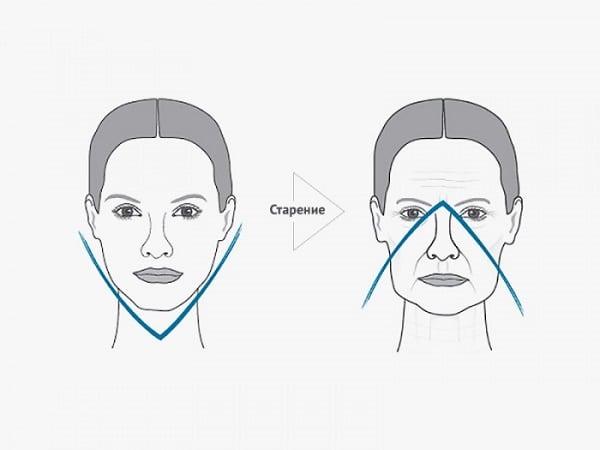 Гимнастика для щек и шеи. Эти легкие упражнения подтянут вашу кожу!