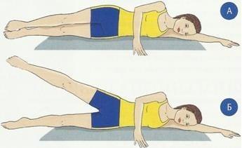 Комплекс упражнений для подтяжки бедер и ягодиц