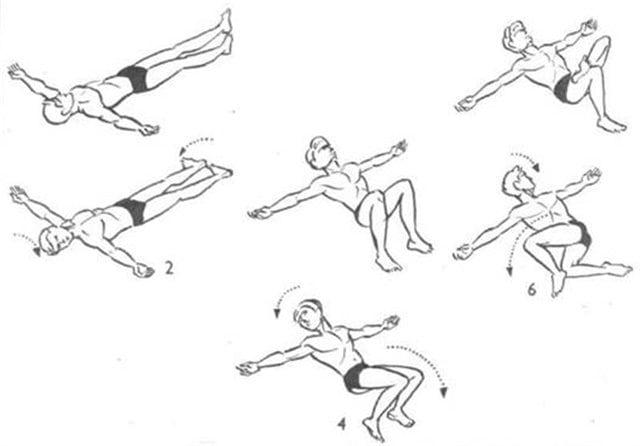 Упражнение «крокодил» для позвоночника: техника выполнения