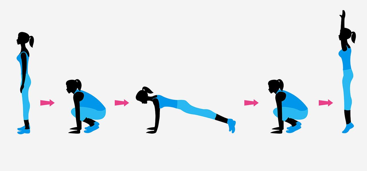 Упражнение «берпи» для сжигания жира!
