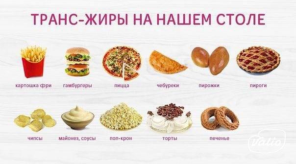 уровень холестерина ниже нормы