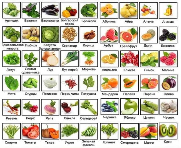фрукты для похудения список