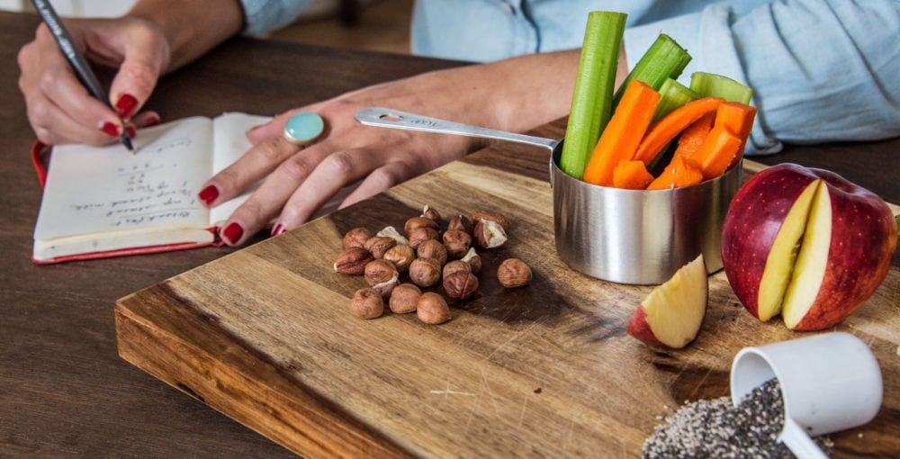 Как рассчитать суточную норму калорий для женщин разного возраста