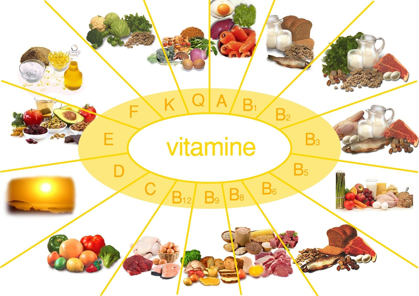 Какие витамины нужно пить зимой и после холодов для поддержания иммунитета?